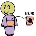 <付帯状況イメージ>